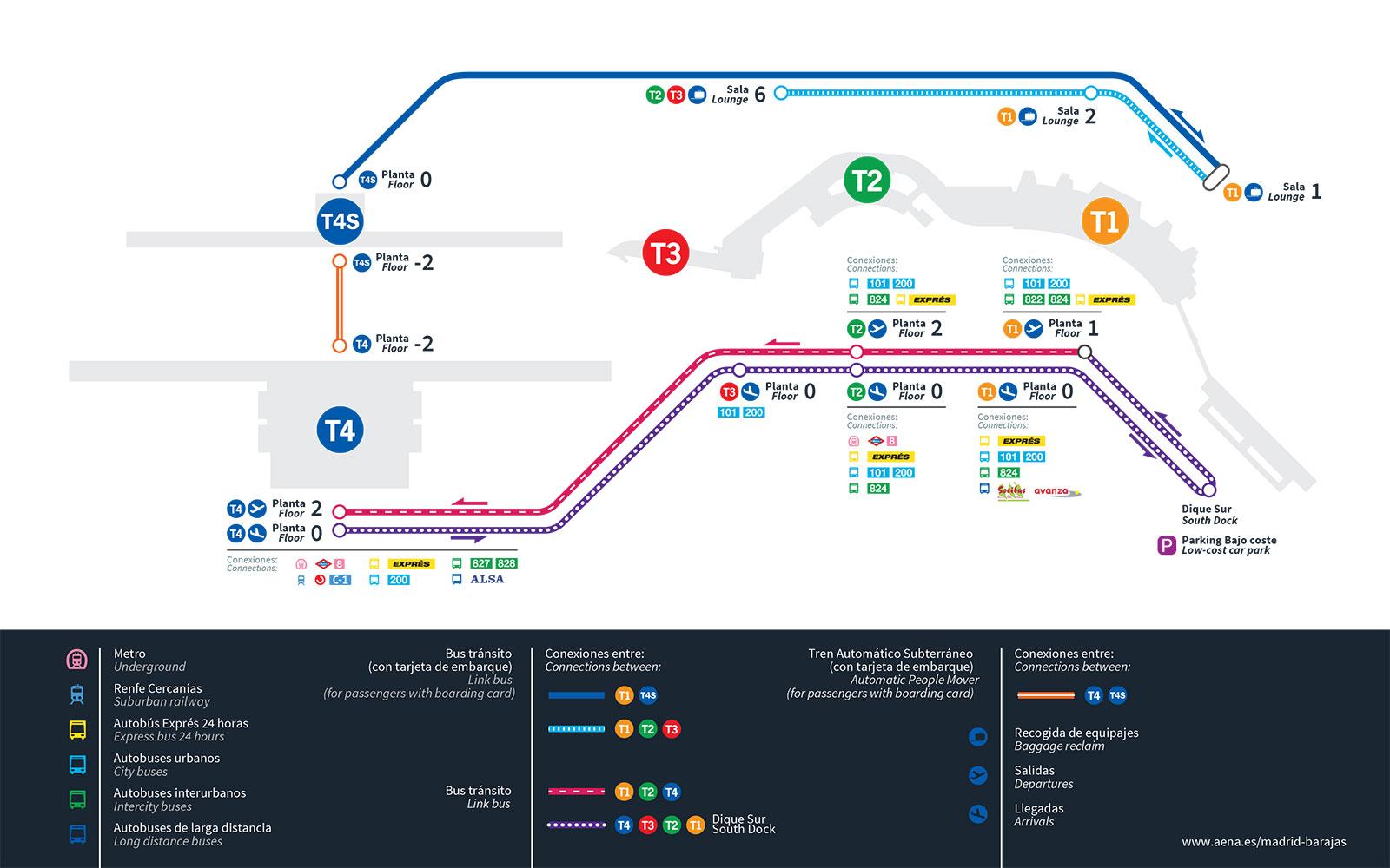 Схема сообщения между терминалами